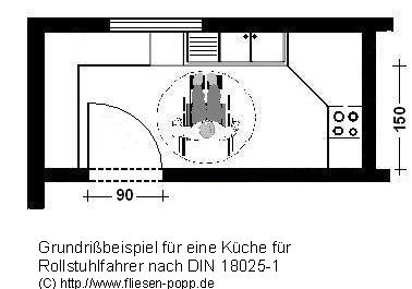 popp fliesen sanitaer gmbh tips barrierefreies wohnen. Black Bedroom Furniture Sets. Home Design Ideas